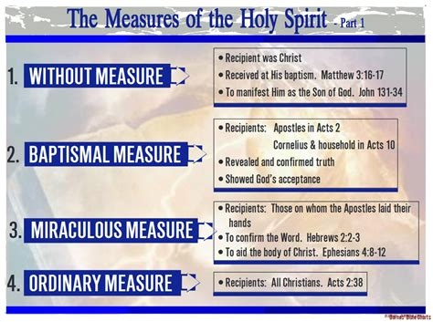 Donnie Barnes Bible Charts by The Measures Of The Holy Spirit 1 Barnes Bible Charts