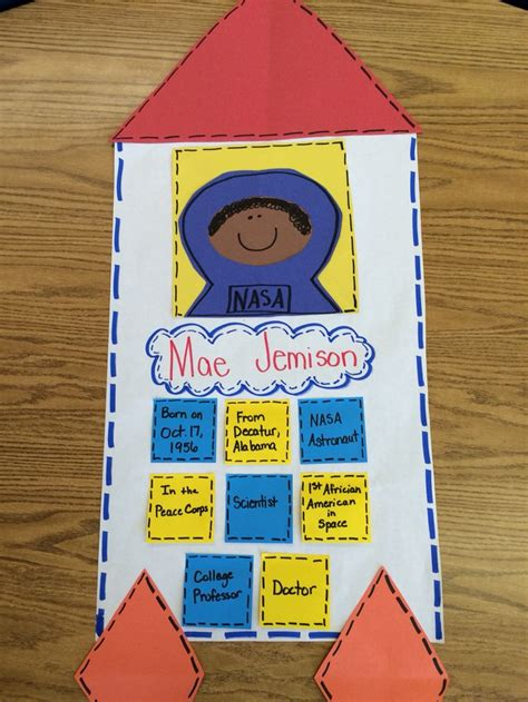 best 25 black history month activities ideas on 504 | 33c5f822535fb0f7154c5801e2af012e black history month activities for preschoolers womens history month activities