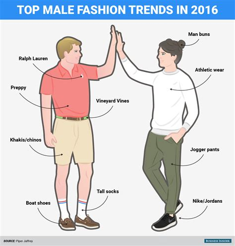 What teens are wearing in 2016 - Business Insider