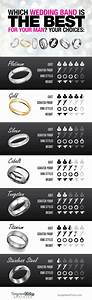 Find Out What Metal Is The Best For Your Man39s Wedding Band
