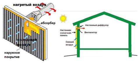 Альтернативная энергия своими руками обзор лучших возобновляемых источников электричества