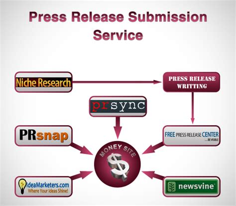 Press Release Submission Services  Seo Press Release. Certificate In Hotel Management. Blue Cross Blue Shield Supplemental Plans. Adobe Website Templates Java Website Template. Varicose Vein Treatment Los Angeles. Graphic Design Schools In Florida. Fortis Insurance Short Term Fl Hospital East. Usa Business Insurance Rolex Watches New York. Accidental Death And Dismemberment Vs Life Insurance