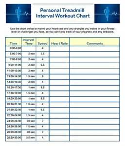 Treadmill Workout Charts Printable