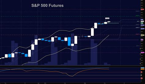 Overhead Price Resistance Looms