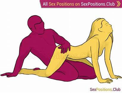 Position Kamasutra Leopard Positions Sexpositions Woman