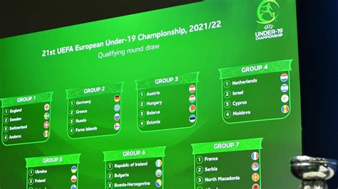 Uefa.com is the official site of uefa, the union of european football associations, and the governing body of football in europe. 2021/22 U19 EURO qualifying round draw   Under-19   UEFA.com