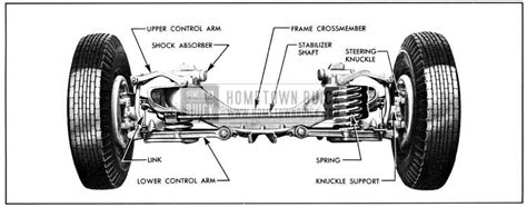 buick chassis suspension specifications