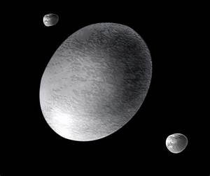 Haumea Dwarf Planet   PlanetsEdu.com
