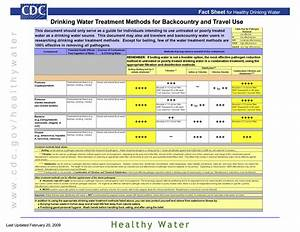 The Guide To Safe Drinking Water