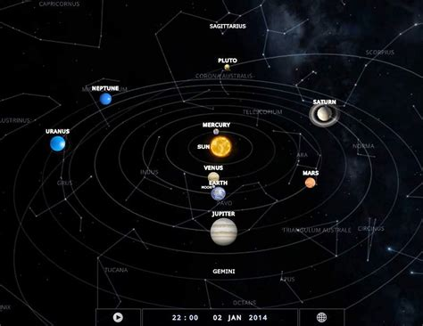 Solar System Alignment - Pics about space