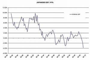 The Myth of Japan's Lost Decades | Mises Institute