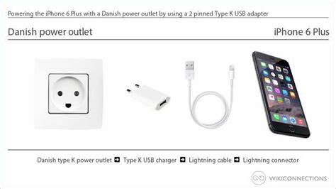 can i use my iphone in europe charging the iphone 6 plus in denmark