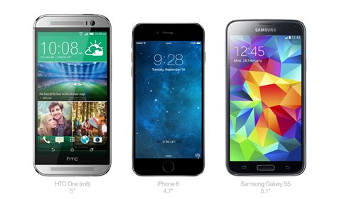 samsung galaxy s5 vs iphone 6 iphone 6 galaxy s5 iphone 5s and htc one m8 size