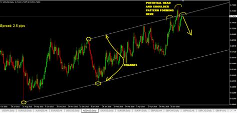 trading signals trading signals why we re different