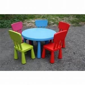 Table Enfant Avec Chaise : table et chaises pour enfants en location ~ Teatrodelosmanantiales.com Idées de Décoration