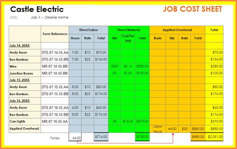 construction job costing spreadsheet excel
