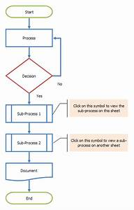 How To Add Hyperlinks To Excel Flowchart Autoshapes