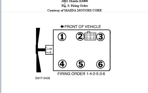 Mazda 5 18 1998  Auto Images And Specification