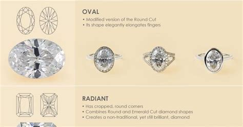 a shape for each type of engagement ring each shape possesses its own unique qualities