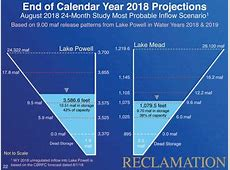 No shortage for Lake Mead in 2019 News mohavedailynewscom