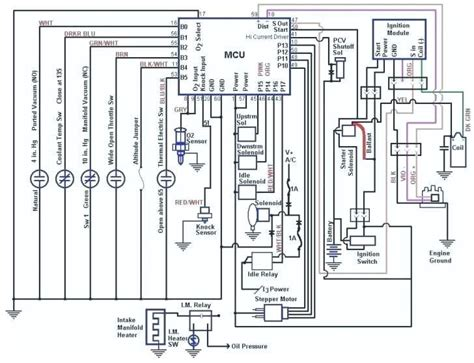 2001 Jeep Grand Limited Radio Wiring Diagram by 2000 Jeep Grand Heater Diagram Wiring Diagram