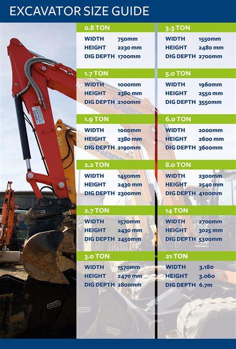 excavator hire    range  sizes