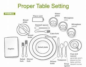 Table Place Setting Template  U0026 Sc 1 St Dltk