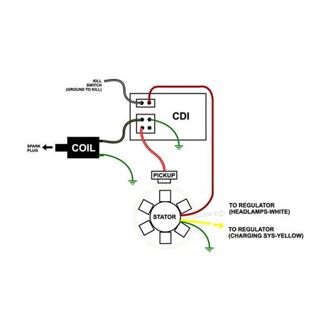 Peace Sport Wiring Diagram by Peace Sports 150cc Scooter Wiring Diagram Diagram Wiring