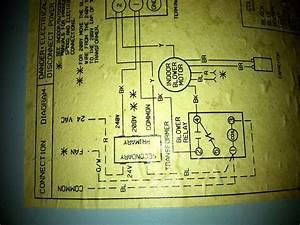 Honeywell Thermostat Rth8580wf Troublehoneywell Thermostat