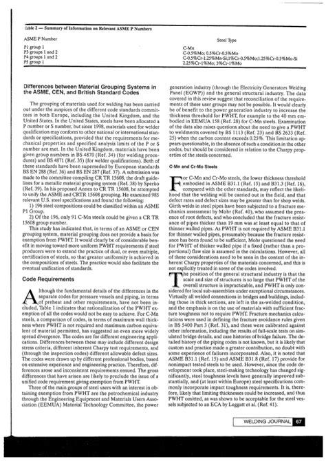 26978530 a-review-of-postweld-heat-treatment-code-exemptions