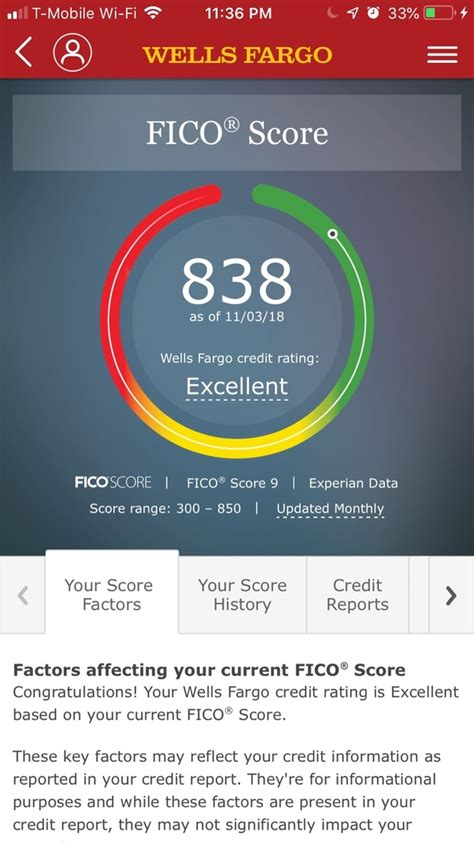Not paying minimum amount duelack of credit historygetting another new credit cardapplying for a. Is it possible to have a FICO credit score above 800? What ...
