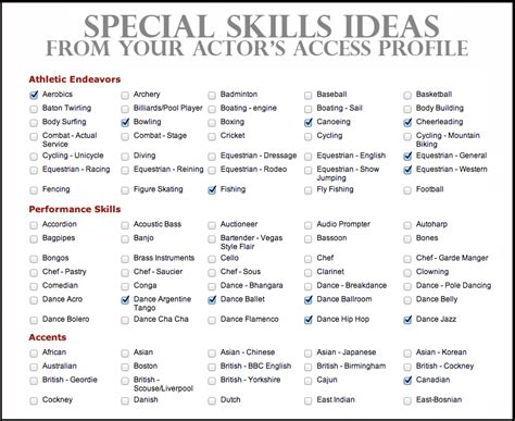 Special Skills For Resume by Resume Basics For The Southeast Market Aligned Agency Atlanta Ga Talent Agency