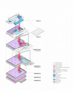 The Saradar Collection Open Storage Competition Entry By Maroun Lahoud