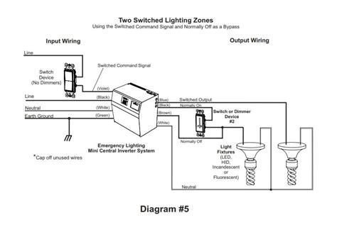 Lighting Inverter Wiring Diagram by Central Inverters Top Questions Answered 757 361 9372