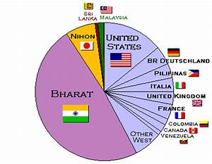 Map - Democracies