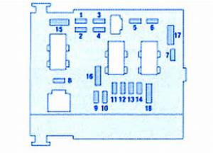 Peugeot Boxer 3 Fuse Box Diagram