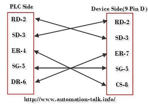 Mitsubishi Fxn Plc Cable Diagram Automation Talk