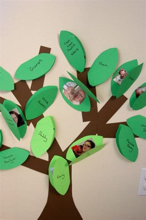 peek a boo family tree for toddlers especially great for 393 | e097faa0aa1286bf1c74a79223e0b65d
