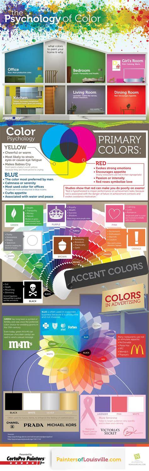 psychology of color interior design 11 catchy interior design slogans and advertising taglines brandongaille com