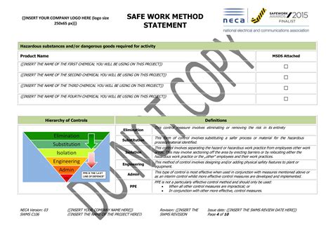 confined space swms neca safety specialists
