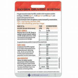Oxygen Delivery System Card