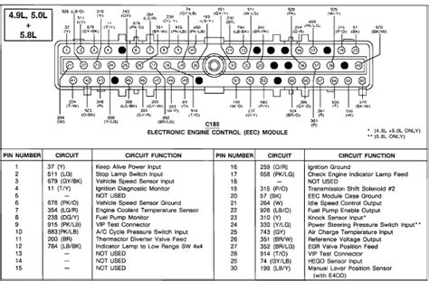 2008 Ford E150 Stereo Wiring Color Code by 1992 E150 5 0l Engine Starting Running And Stalling