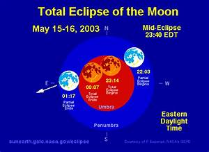 Total Lunar Eclipse  May 15