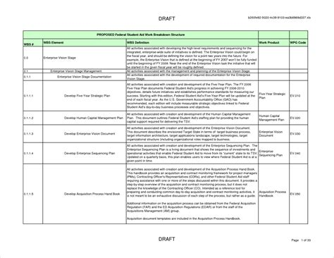 construction scope of work template 7 construction scope of work templatereport template document report template