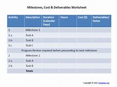 Milestones, Cost & Deliverables Worksheet Templateorg