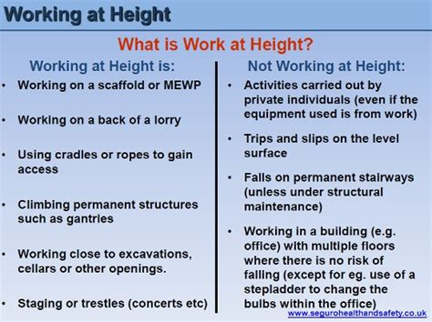 working  height training  seguro