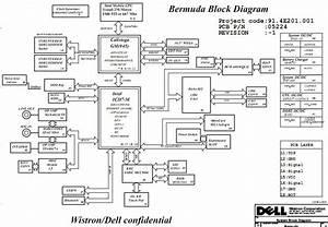 Dell Inspiron 640m Schematic Diagram  U2013 Laptop Schematic