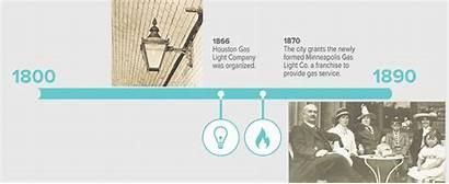 Company History Timeline Corporate Origin Overview Orate