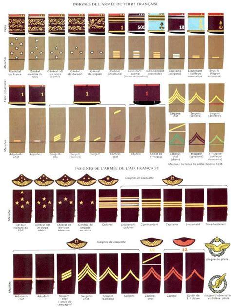 insignes de l arm 233 e fran 231 aise