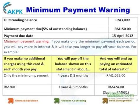 Check spelling or type a new query. Credit Card Minimum Payment Explained - YouTube